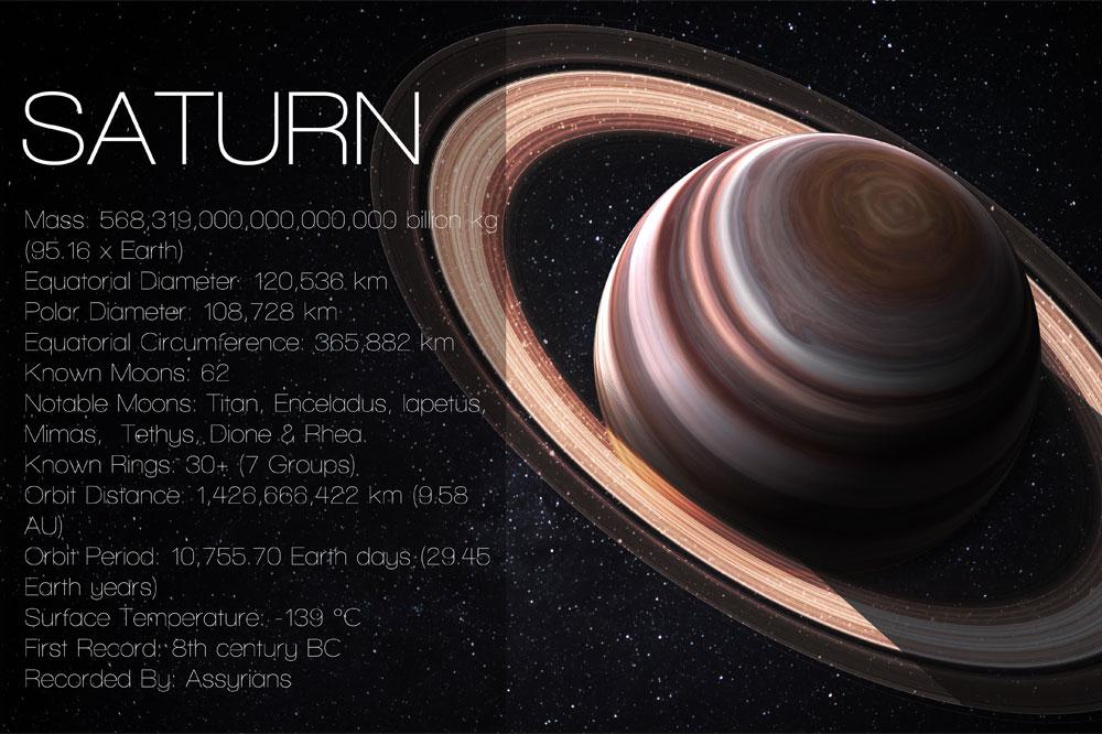 土星の環は最近できた!?・・・可能性